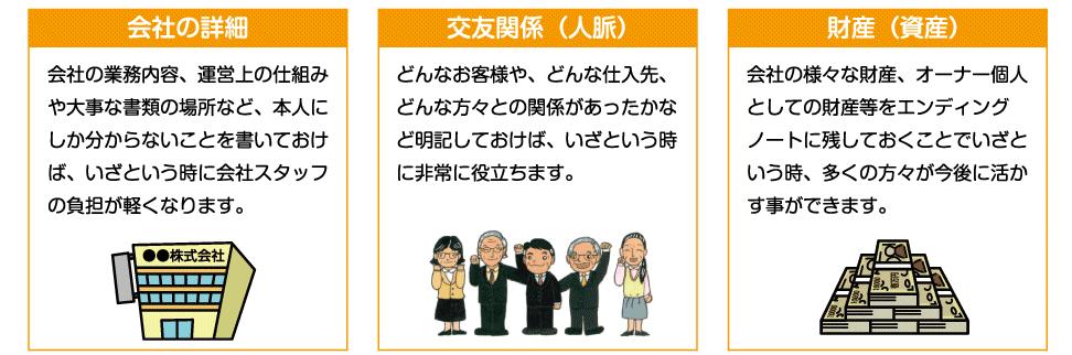 会社詳細/交友関係/財産